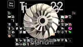 The Elements Song by Tom Lehrer- slowed down