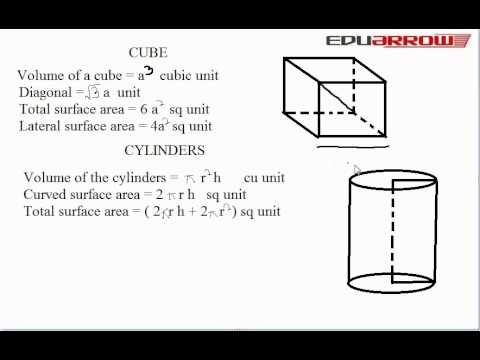 Calculate VOLUME AND SURFACE AREA - YouTube