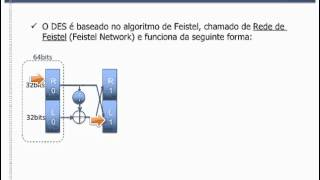 Como Funciona o DES - Data Encryption Standard