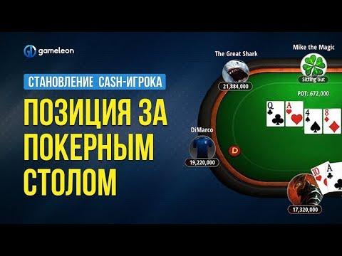 Становление CASH-игрока. Основы. Урок №4. Позиция