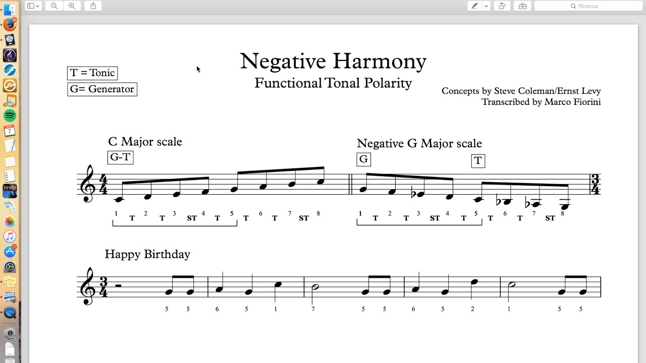ernst levy theory of harmony pdf free download