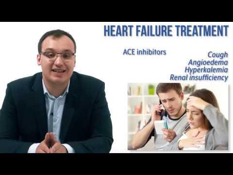 Heart Failure - Treatment - Hydralazine And Isosorbide Dinitrate