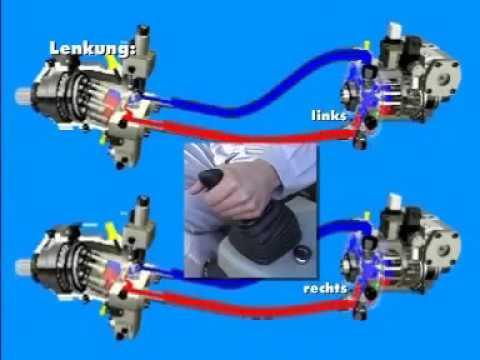 Принцип работы гидростатики в спецтехнике - 067-693 -31-07