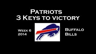 A Look at N. E. Patriots 3 Keys to Victory over Buffalo Bills