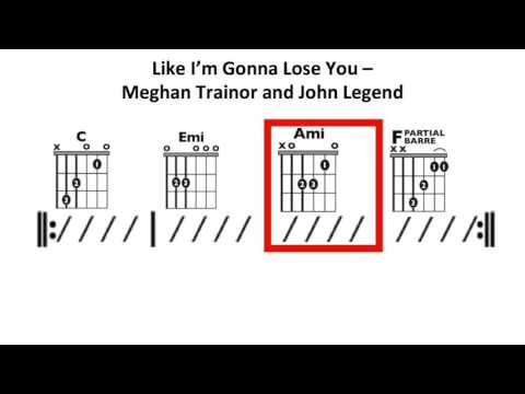 Like I'm Gonna Lose You (Trainor/Legend) - Moving Chord Chart