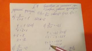 7 Алгебра 9 класс, Существует ли значение х при котором значение функции