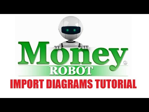 Money Robot Submitter - Import Diagrams Tutorial