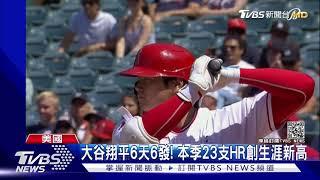被全壘打追著跑! 天使6連戰 大谷翔平1勝6全壘打|TVBS新聞