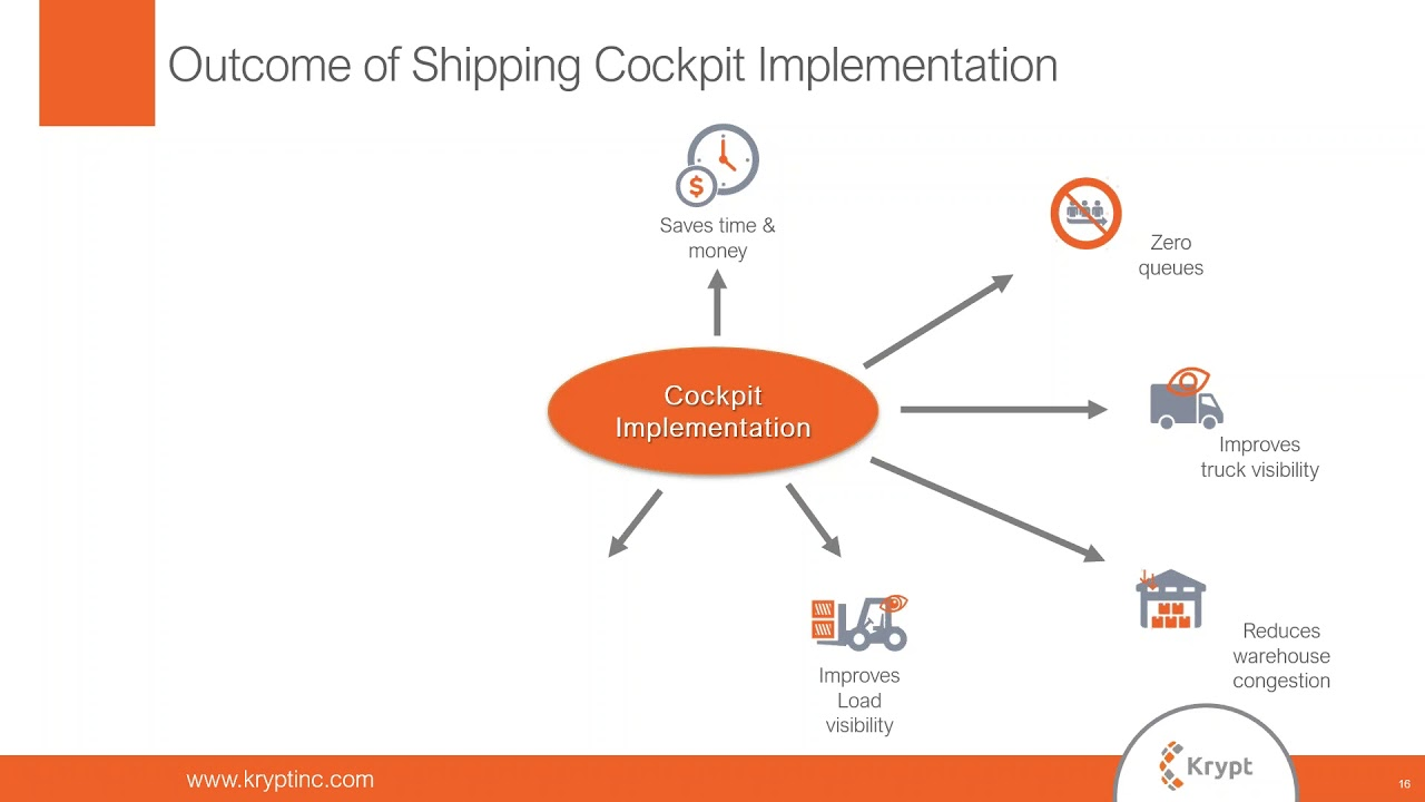 SAP EWM shipping cockpit for outbound process [ Webinar ]