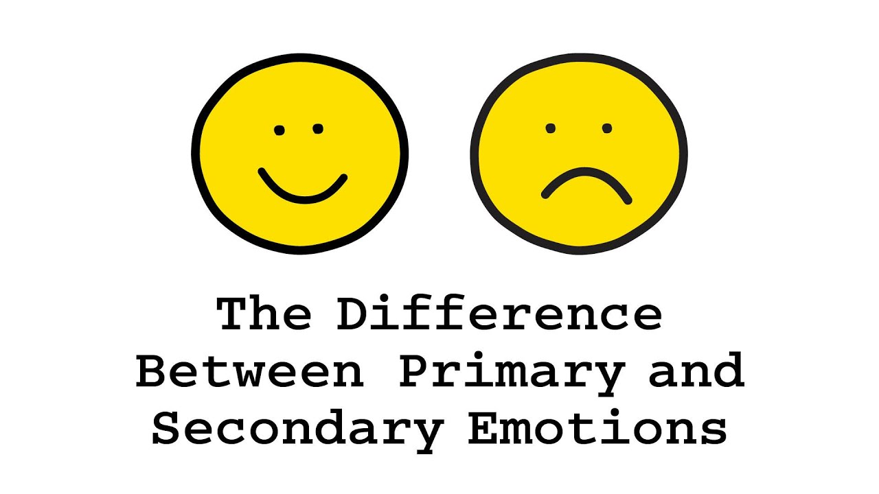 Emotions and secondary emotions primary Primary vs.