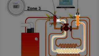 radiant floor heating multi zone