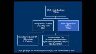 Occupational Lung Disease (Bernstein)