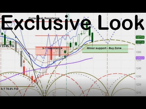 """Gold nears """"buy zone"""" as market cycle ends"""