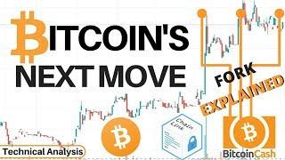 Bitcoin's Next Move & Bitcoin Cash BCH Fork + Chainlink - BTC Technical Analysis