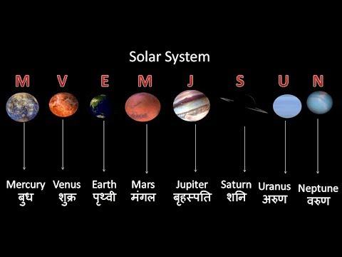 solar system in hindi language सौर मंडल (solar system ) के तथ्य सौर मंडल (solar system )  सौर मंडल में सूर्य और वह खगोलीय पिंड शामिल है जो इस मंडल में एक दूसरे से गुरुत्वाकर्षण बल.
