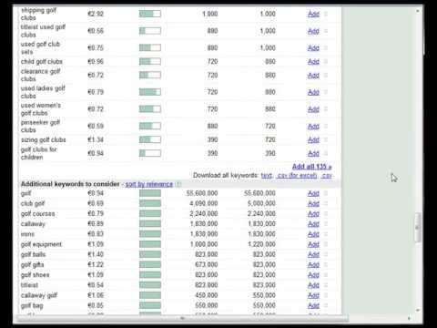 Latent Semantic Indexing Keyword Research Basics