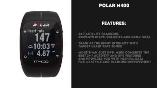 best activity trackers new best fitness tracker 2016 fitbit blaze best activity tracker review