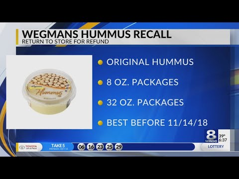 None - ATTENTION: Wegmans Is Recalling Hummus which MAY Contain Plastic