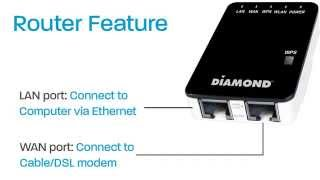 diamond 300mbps 802 11n wireless extender router access point and bridge 4 in 1 device wr300nr