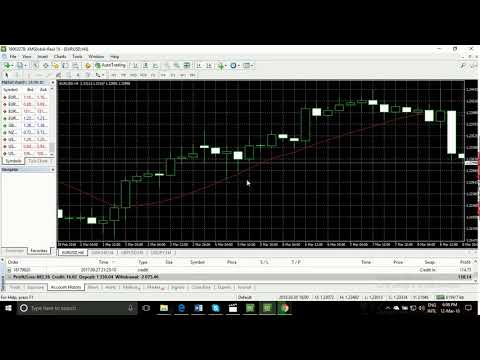 Finding The Best forex profitable great robot profit proofs