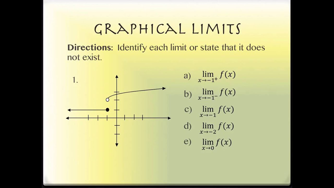 1 2 Finding Limits Graphically And Numerically Part 1