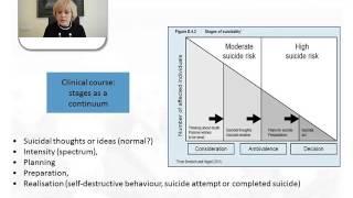 IACAPAP MOOC: 12. Suicide and non-suicidal self-injury (Sigita Lesinskiene, Lithuania)