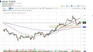 Gold Technical Analysis for March 20, 2019 by FXEmpire.com