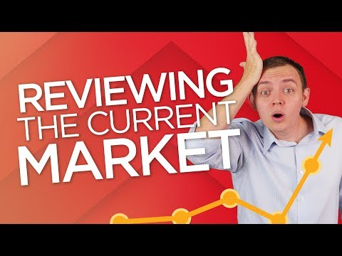 Ep 161: Technical Analysis - Reviewing the Current Stock Mar