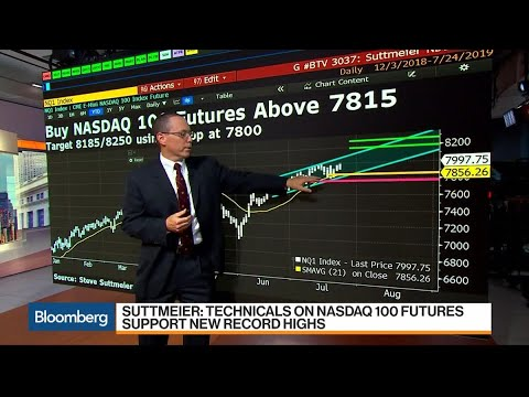 Technicals Support New Highs for Nasdaq 100, BofA Merrill's Suttmeier Says