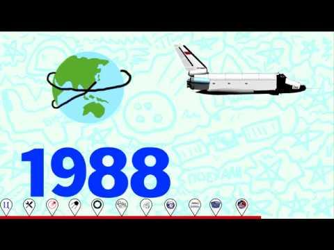 Краткая история космонавтики России
