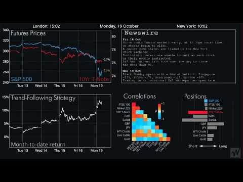 Black Monday: Simulation of a Trend-Following System