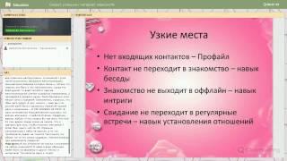 видео Особенности интернет знакомств