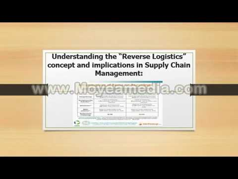 "Understanding ""reverse logistics"" in Supply Chain Management"