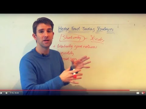 Hedge Fund Strategies, Short Only Hedge Fund Strategy - How Hedge Funds Invest Capital Part 1 🙋