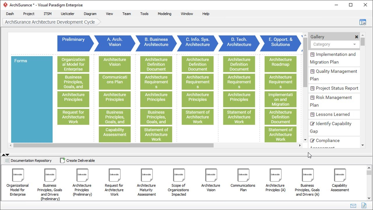 visio data flow model diagram 5 pin relay wiring spotlights togaf® adm process template - enterprise architecture youtube