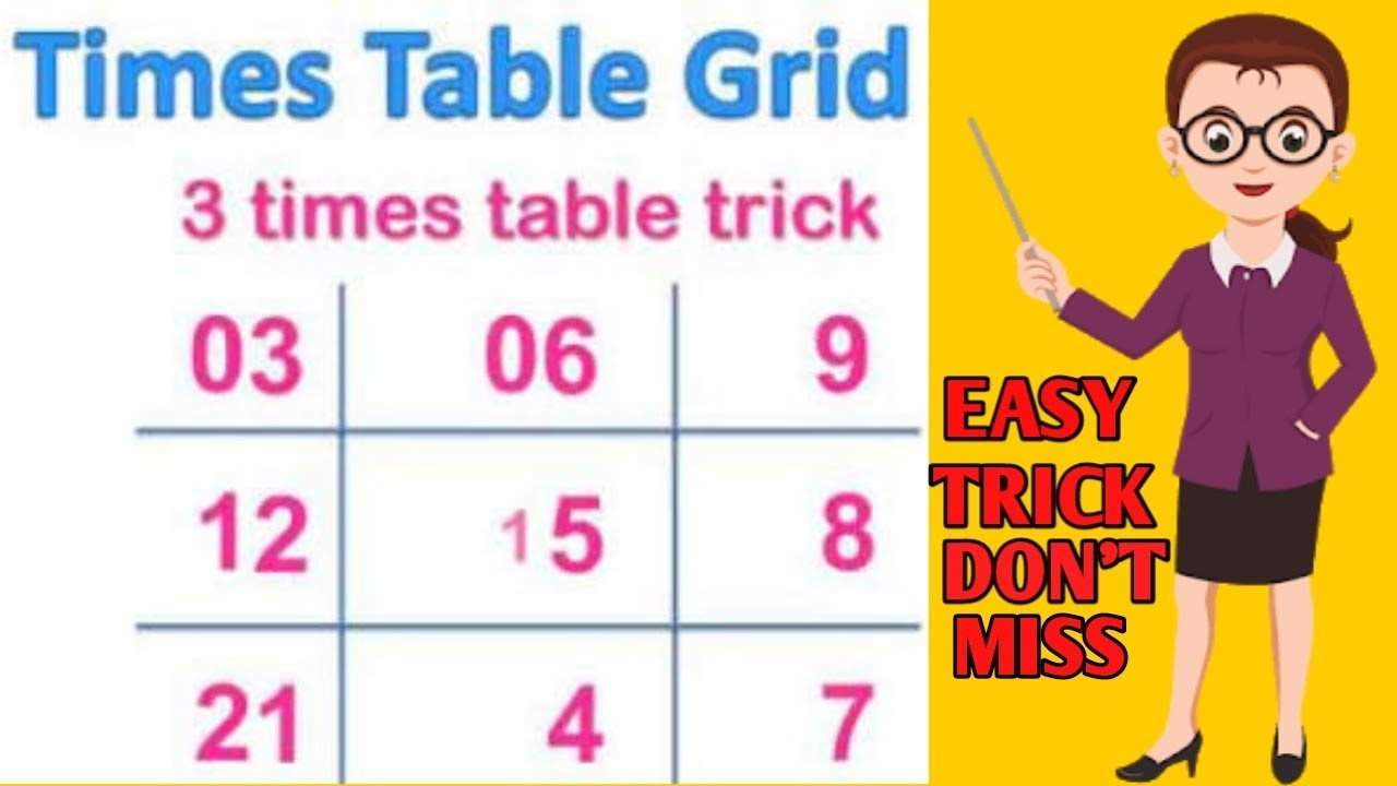 3 Times Table Trick    Fast 3 times table trick ...Sai Kiran Vedic Maths