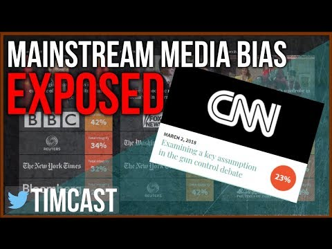 Mainstream Media Bias Exposed