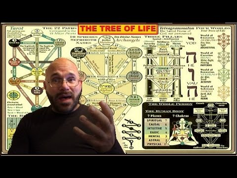 The KABBALAH is the TEACHING of ASTROLOGY The ancient SCIENC