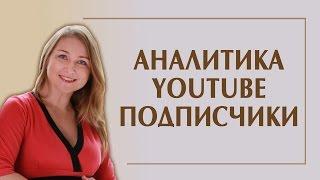 видео аналитика youtube каналов