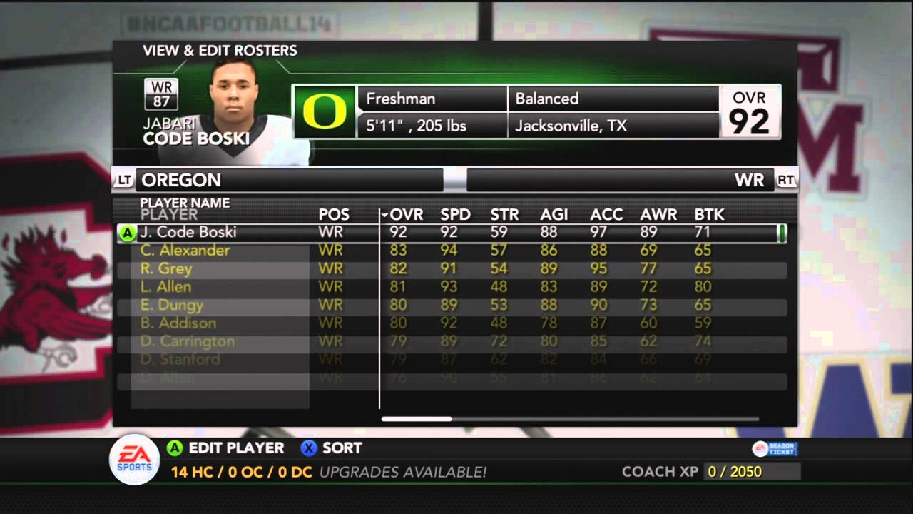 The Art Of Storytelling | Oregon Ducks Roster U0026 Depth Chart Preview    YouTube  Nba Depth Charts