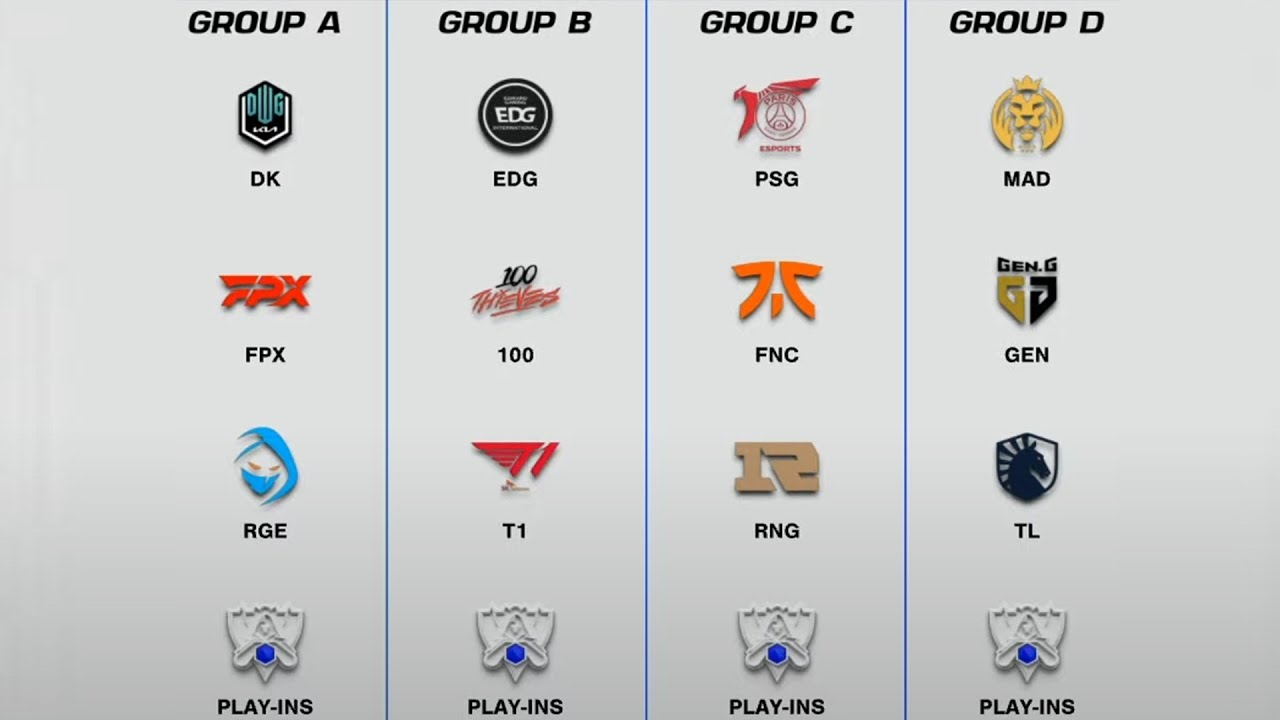 Worlds 2021 Draw Show - Play-IN on 5th OCTOBER & GROUP STAGE on 11th OCTOBER