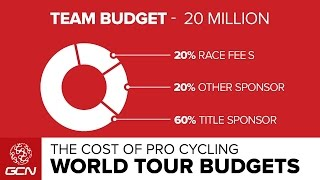 The Cost Of Pro Cycling - World Tour Team Budgets | Tour De France 2014