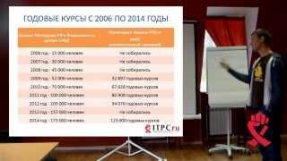Алексей Михайлов: Результаты мониторинг госзакупок АРВП(, 2015-07-01T10:01:33.000Z)