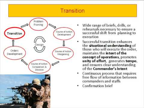 Integrated Decision Making in the United States Marine Corps
