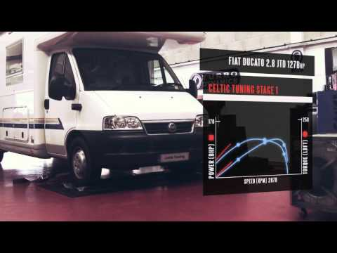 fiat jtd 2 3 and 2 8 diesel tuning and chiptuning doovi. Black Bedroom Furniture Sets. Home Design Ideas