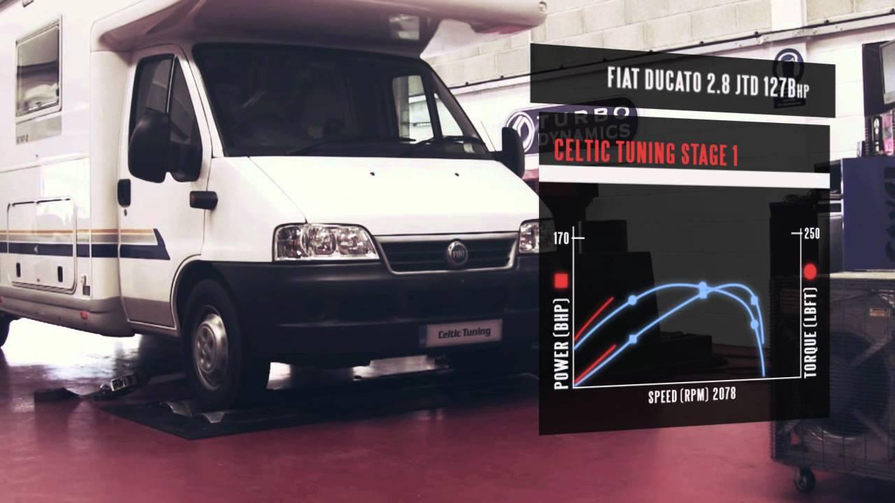 Jetta Fuse Box Fiat Ecu Remap Fiat Ducato Tuning 2 8 Jtd Tuning