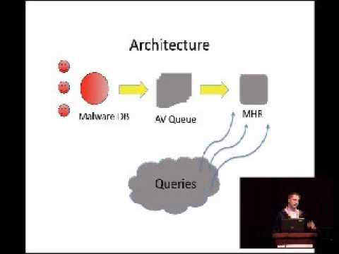 Using the Malware Hash Registry