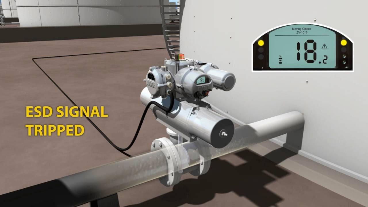 Electro-hydraulic Valve Actuators Applied at Tank Farm