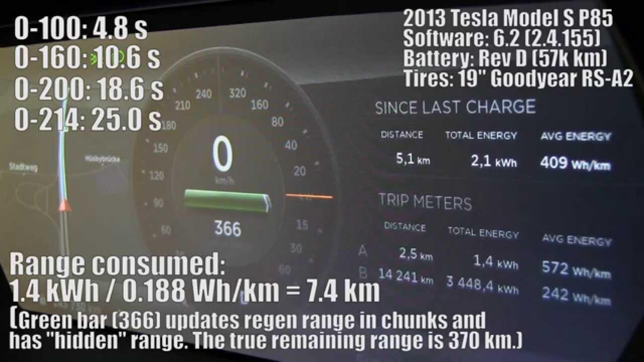 Fully Charged Tesla Model S P Accelerates Kmh YouTube - 2013 tesla model s range