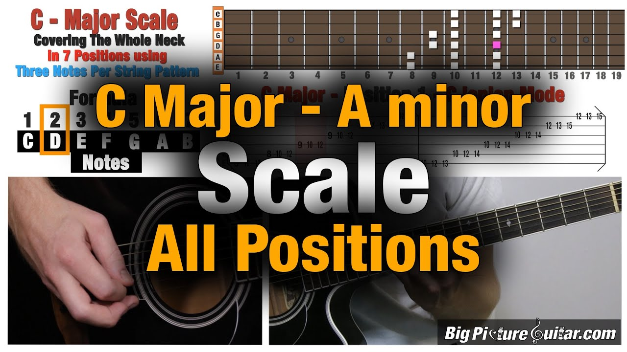 guitar lesson c major scale a minor 7 positions modes w animation and tab youtube. Black Bedroom Furniture Sets. Home Design Ideas